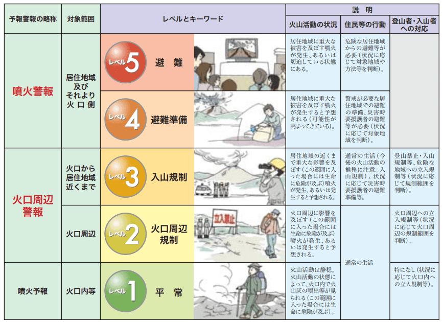 富士山火山防災マップ